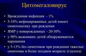 Статистика ЦМВ-инфекции