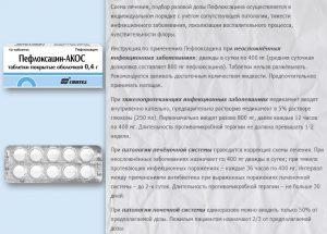 Инструкция по применению Пефлоксацина