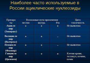 Ациклические нуклеозиды