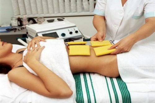 Лечение эндометриоза физиотерапевтическими методами