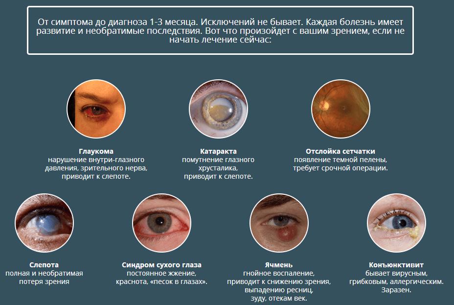 Опасные болезни глаз