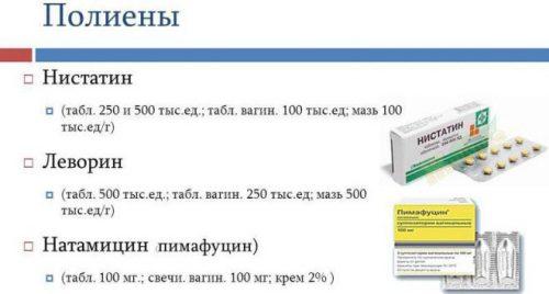 Препараты полиенового ряда