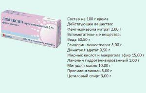 Состав крема Ломексин