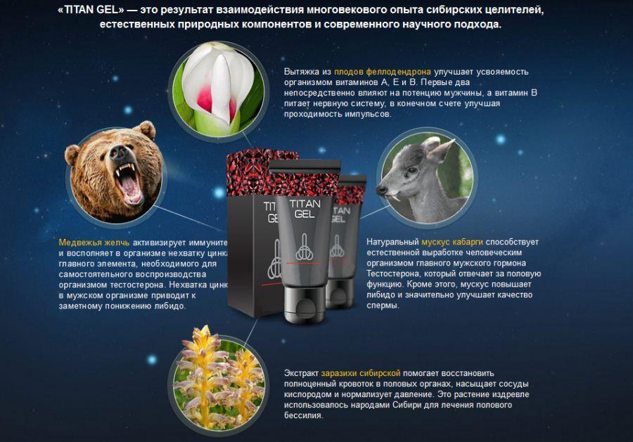 Состав Титан геля
