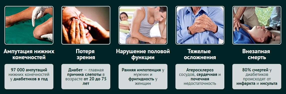 Чем опасен диабет